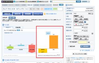 銘柄情報   GMOクリック証券かっぱ.png