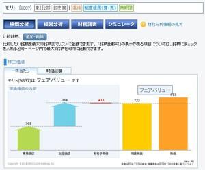 morito_zaimubunseki.jpg