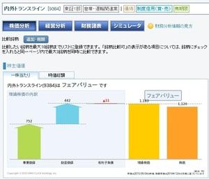 naigai_zaimu.jpg