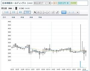 nihonwaso_chart.jpg