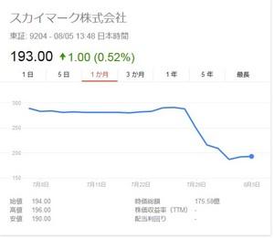 sky price.jpg